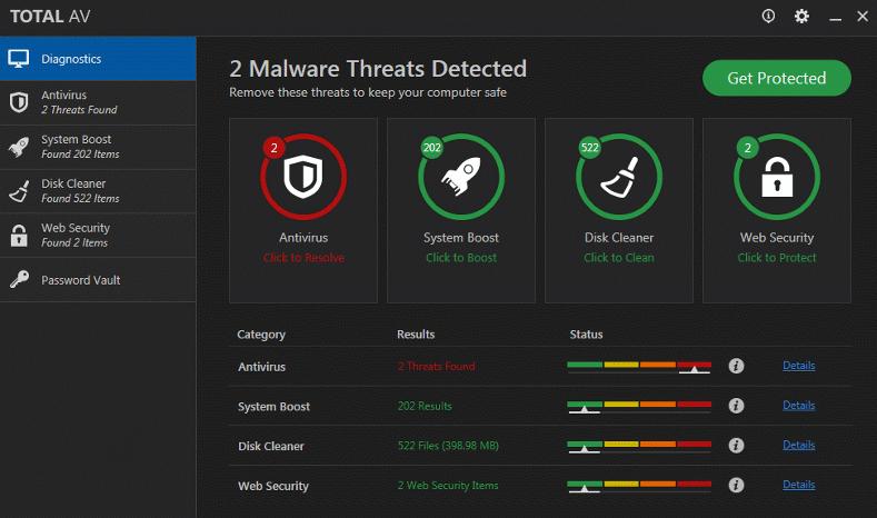 Total AV Internet Security Home Screen.