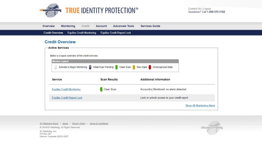 Revue ID Watchdog, facilité d'utilisation, page d'accueil, meilleure protection contre le vol d'identité.
