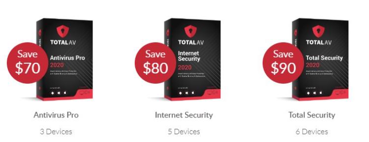 Total AV vs Avast, TotalAV vs Avast, Avast vs TotalAV, Avast vs Total AV, protection contre les logiciels malveillants, performances du système, comparaison, quel antivirus est le meilleur