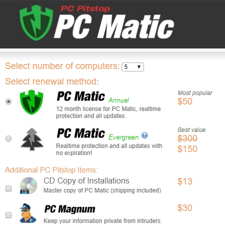 PC Matic Antivirus Prices.
